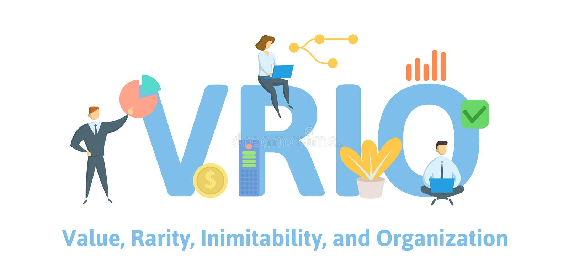 VRIO, Waarde, Zeldzaamheid, Imitability, Organisatie Concept met mensen, brieven en pictogrammen Vlakke vectorillustratie stock illustratie