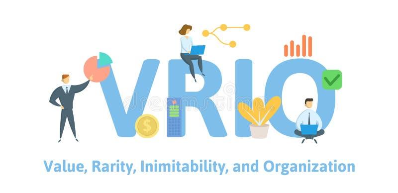 VRIO, Wert, Rarität, Imitability, Organisation Konzept mit Leuten, Buchstaben und Ikonen Flache Vektorillustration stock abbildung