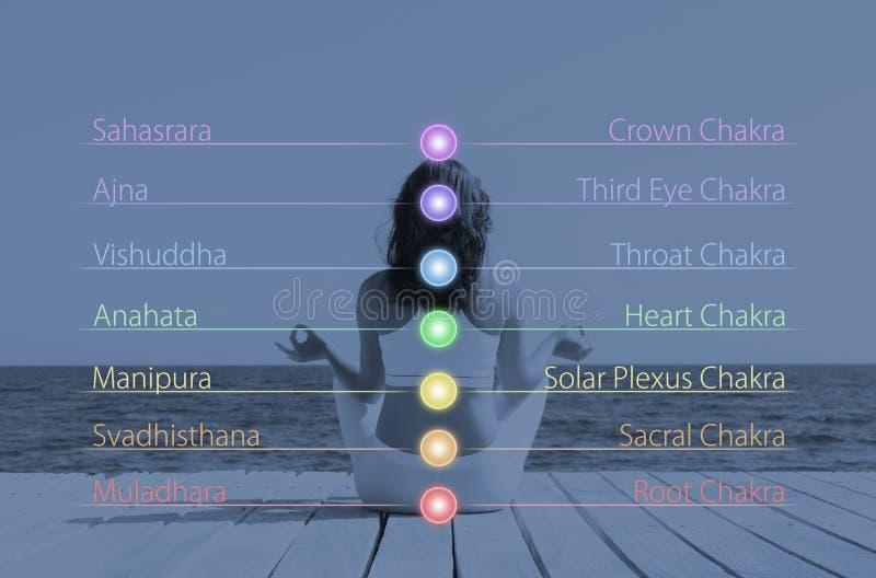 Vrouw die in lotusbloempositie mediteren openlucht Chakralichten over haar lichaam stock foto