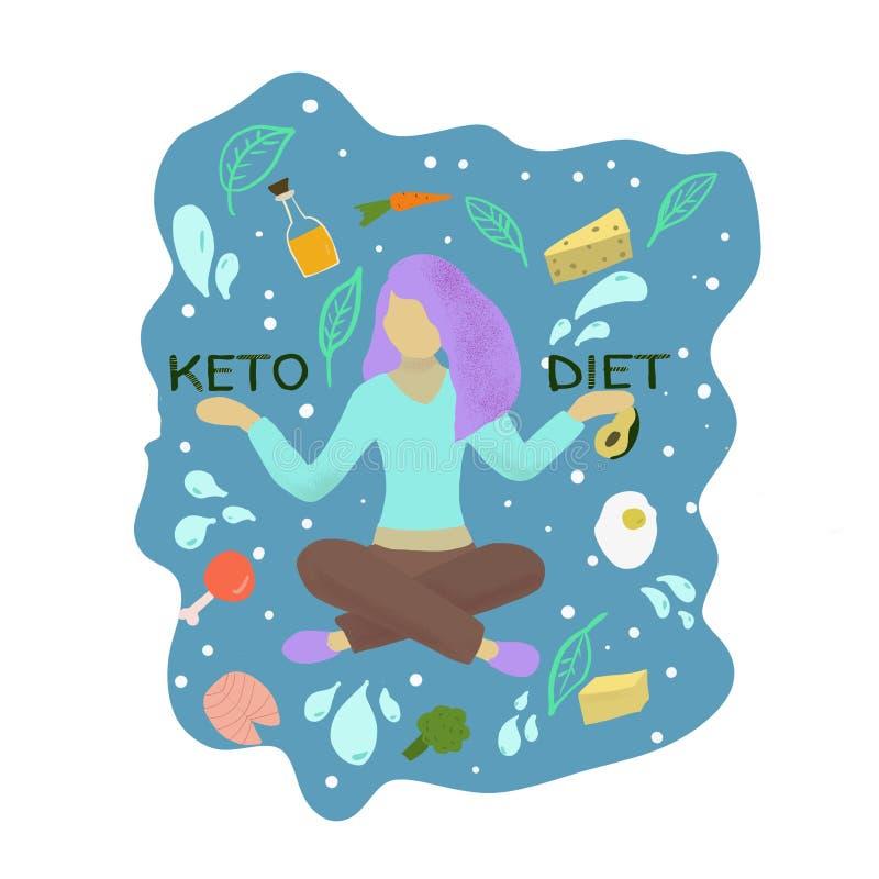 Vrouw die twee woorden keto en dieet houden vector illustratie