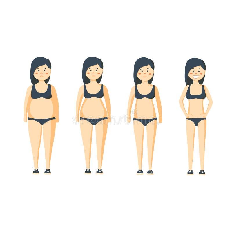 Vrouw before and after dieet vector illustratie