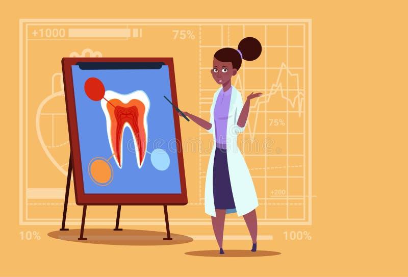 Vrouwelijke Afrikaanse Amerikaanse Artsentandarts Looking At Tooth aan boord van het Medische de Stomatologieziekenhuis van de Kl royalty-vrije illustratie