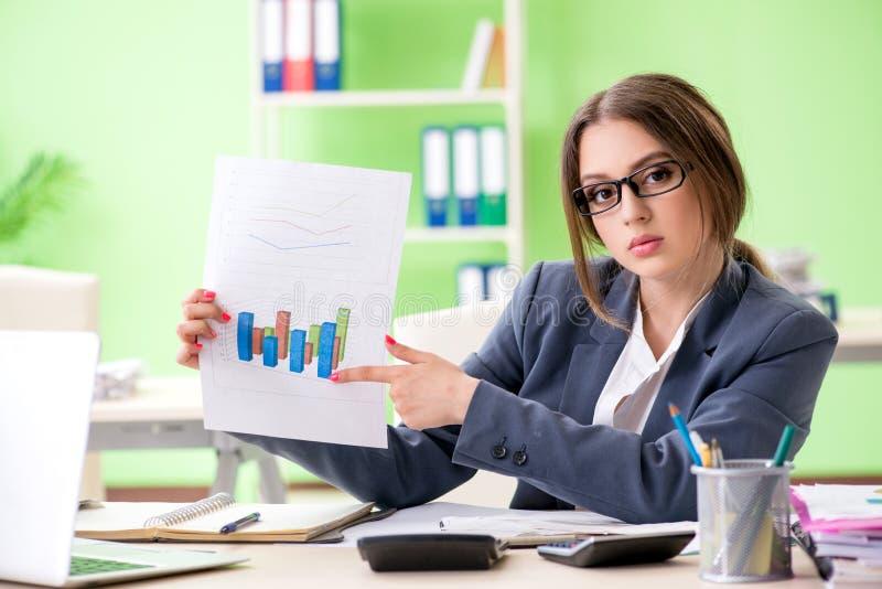 Vrouwelijke financiële manager die de zitting van de grafiekgrafiek in o voorstellen stock foto's