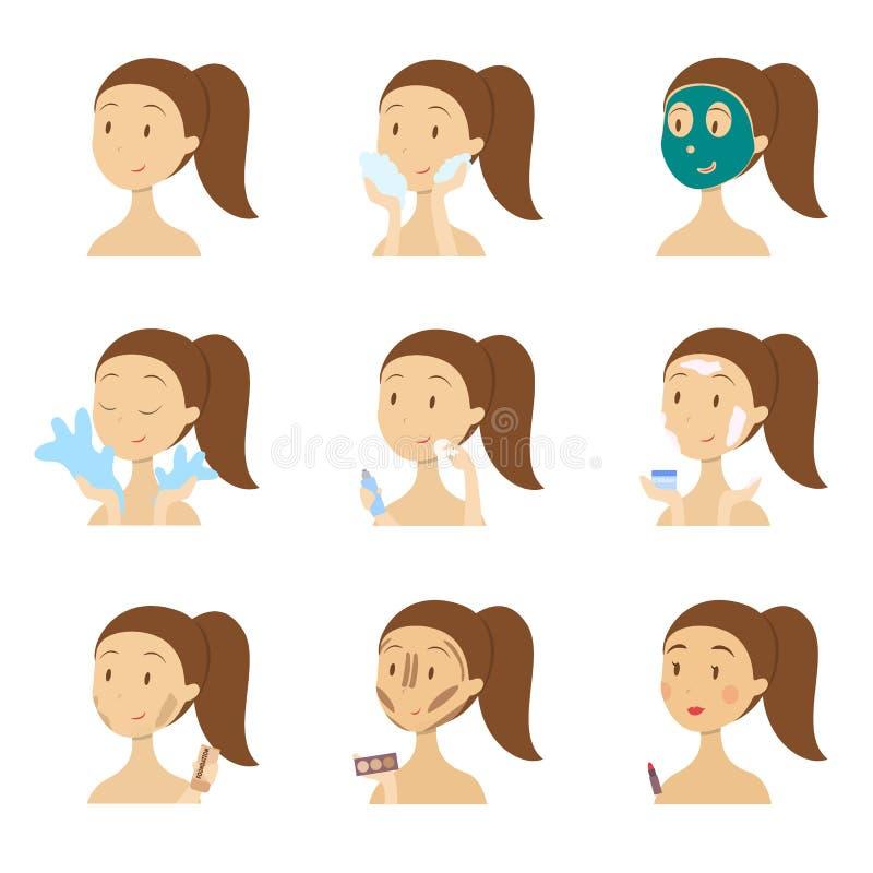 Vrouwelijke het gezichtszorg van ` s royalty-vrije illustratie