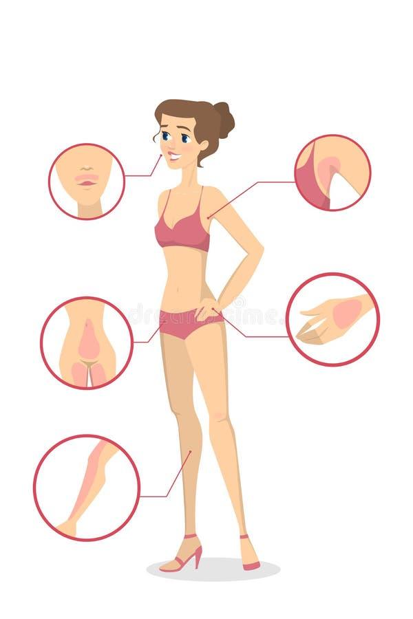 Vrouwelijke ontharingsstreken stock illustratie