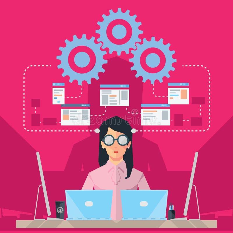 Vrouwelijke Softwareingenieur
