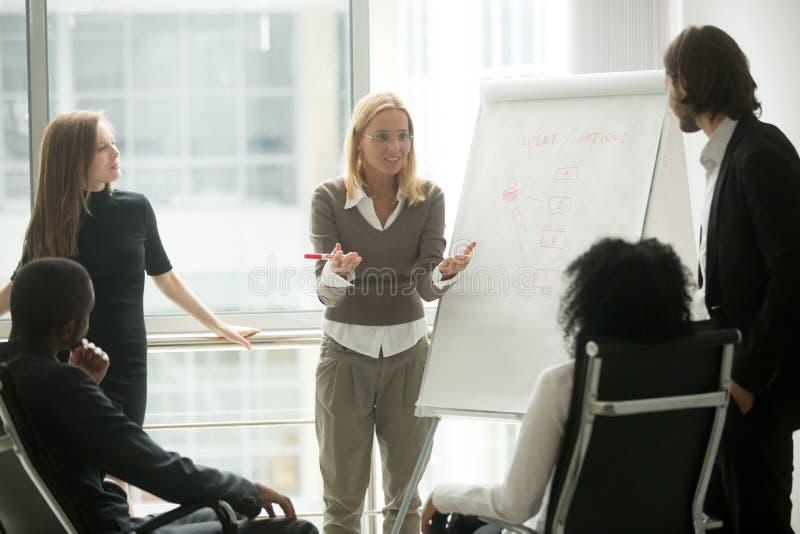 Vrouwelijke teamleider of bedrijfsbus die presentatie geven aan empl royalty-vrije stock foto's