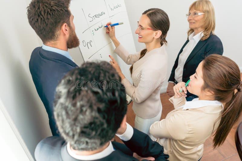 Vrouwelijke uitvoerende directeur die op een karton het positief schrijven stock foto