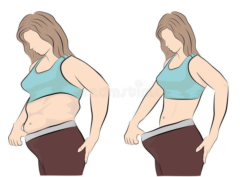 Vrouwen` s lichaam before and after gewichtsverlies Vector illustratie vector illustratie