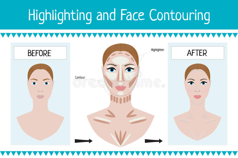 Vrouwengezicht before and after make-up - vector stock afbeelding