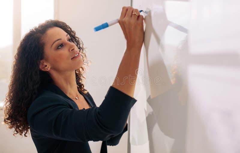 Vrouwenondernemer die op whiteboard in bureau schrijven stock foto