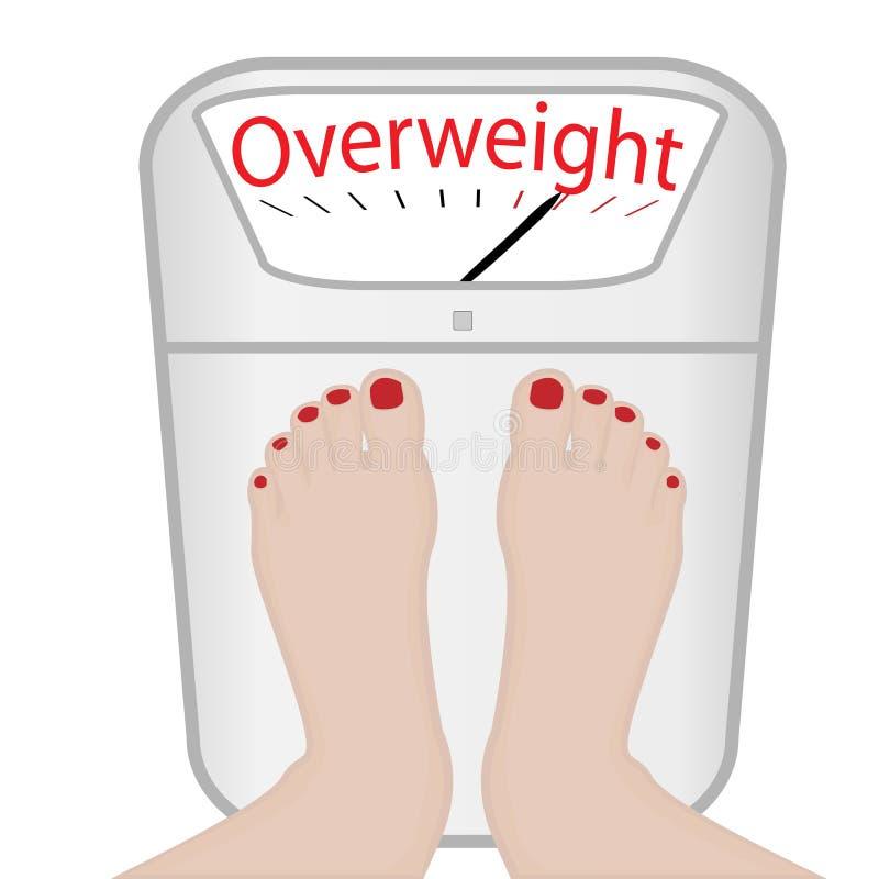 Vrouwenvoeten op een Gewichtsmachine Te zwaar vector illustratie