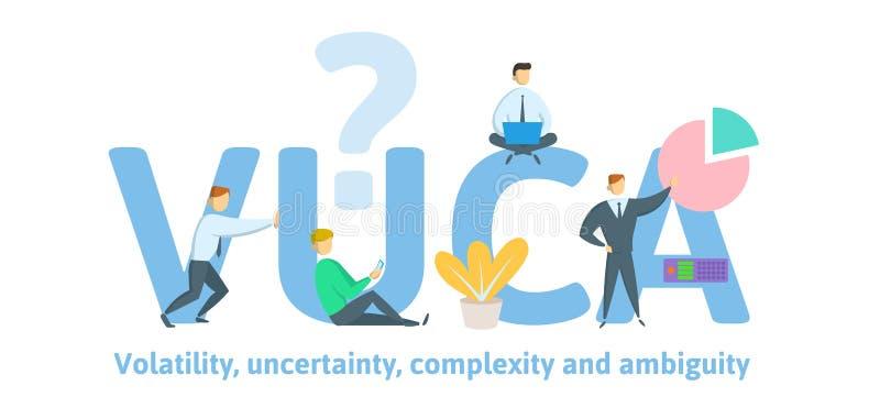 VUCA, αστάθεια, αβεβαιότητα, πολυπλοκότητα και ασάφεια των γενικών όρων και των καταστάσεων Έννοια με τις λέξεις κλειδιά διανυσματική απεικόνιση