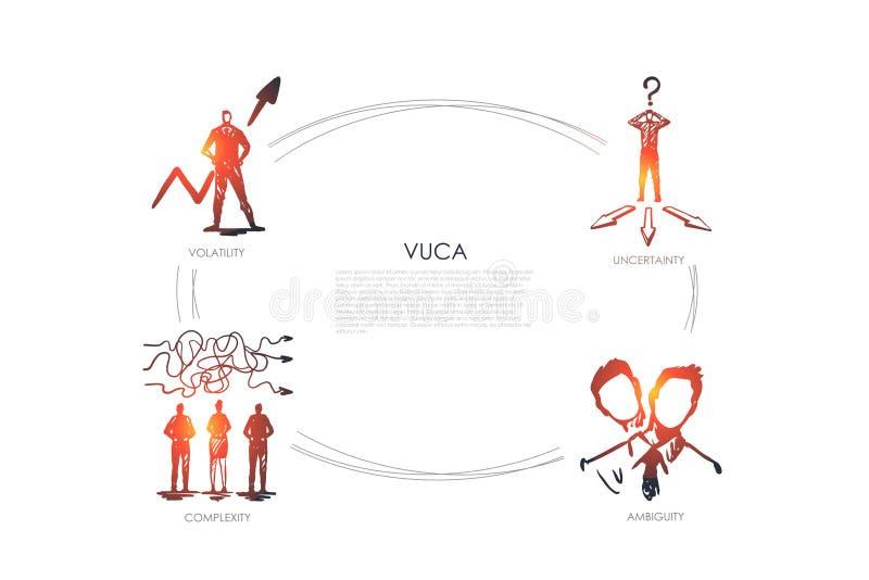 Vuca ord - osäkerhet, otydlighet, komplexitet, fastställt begrepp för flyktighet vektor illustrationer