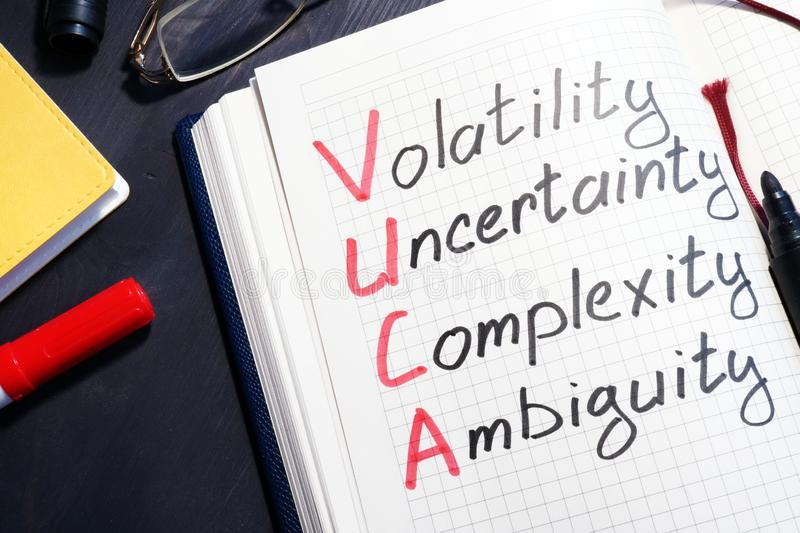VUCA volatility, uncertainty, complexity, ambiguity written in a note royalty free stock photography