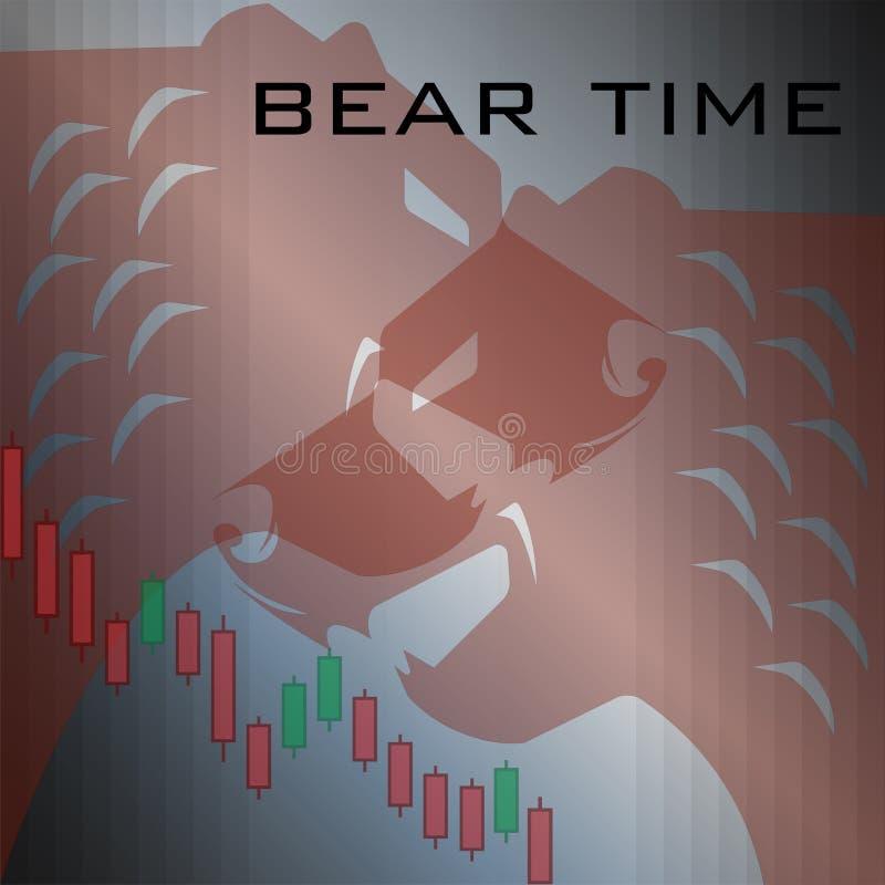 Vue de côté principale d'ours avec des chandeliers de tendance à la baisse illustration stock