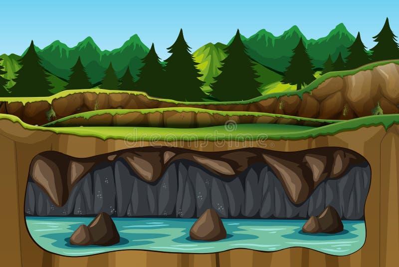 Vue de caverne de l'eau souterraine illustration libre de droits