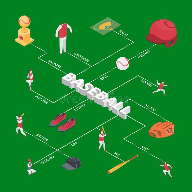 Vue isométrique des signes 3d Infographics de sport de jeu de baseball Vecteur illustration stock