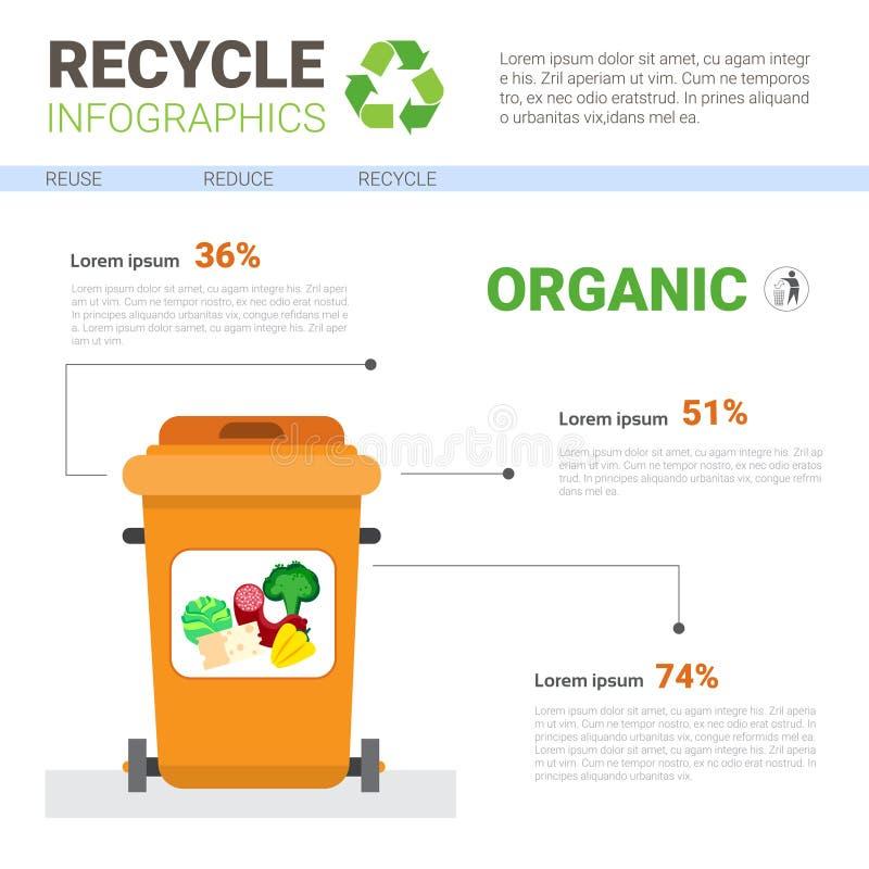 Vuilniscontainer voor Concept van het de Banner het Kringloop Sorterende Huisvuil van Organisch Afvalinfographic vector illustratie