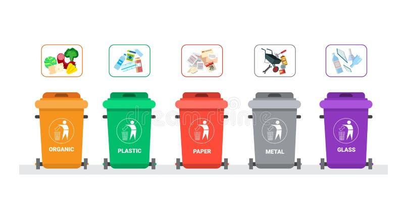 Vuilniscontainer voor het Sorterende van het de Reeks Kringloophuisvuil van het Afvalpictogram Concept Logo Collection vector illustratie