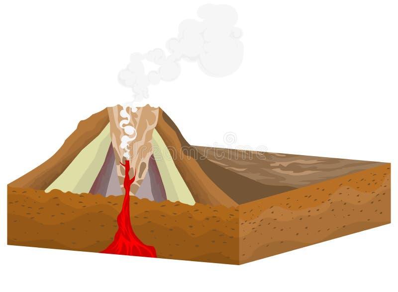 Vulcão da cratera ilustração royalty free