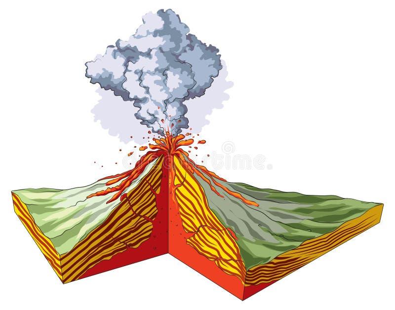 vulkaan royalty-vrije illustratie