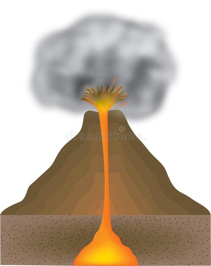 vulkan stock illustrationer
