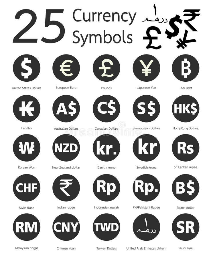 25 Währungszeichen, Länder und ihr Name auf der ganzen Welt vektor abbildung