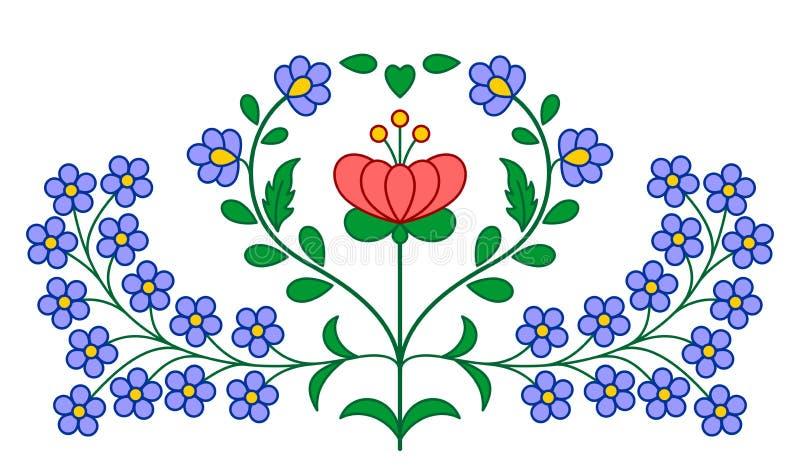 Węgierska hafciarska kwiecista dekoracja ilustracji
