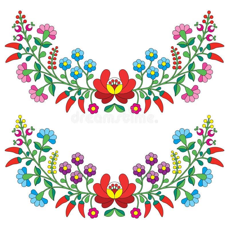 Węgierski kwiecisty ludu wzór - Kaloscai broderia z kwiatami i papryką