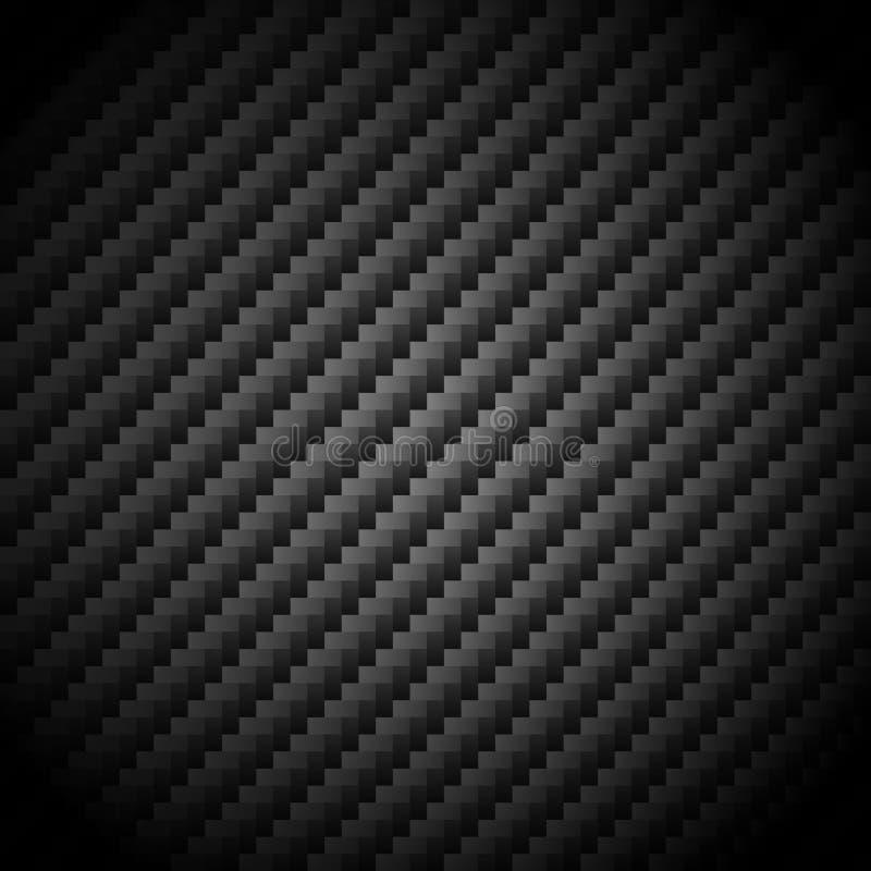 węgla włókno