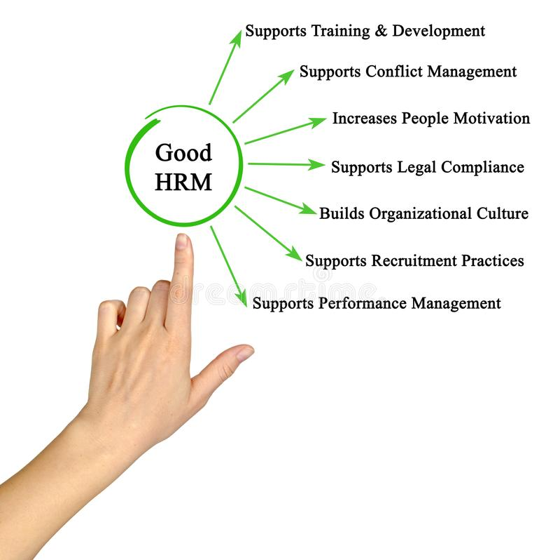 Właściwości dobry HRM zdjęcia stock