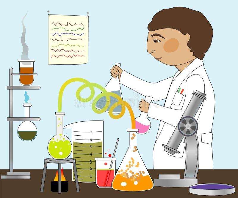 W Lab ilustracji