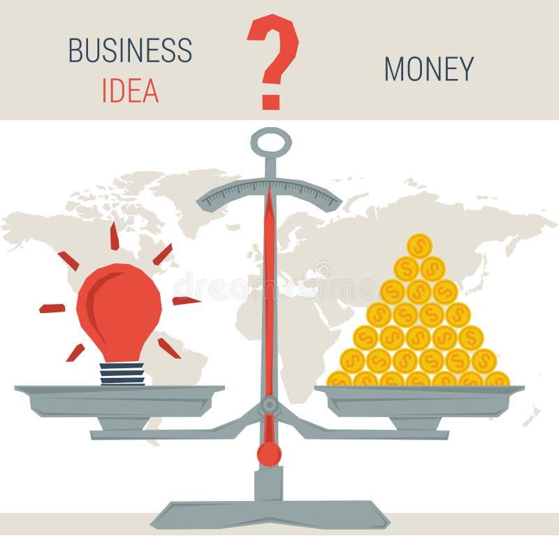 Waży - pomysł lub pieniądze royalty ilustracja