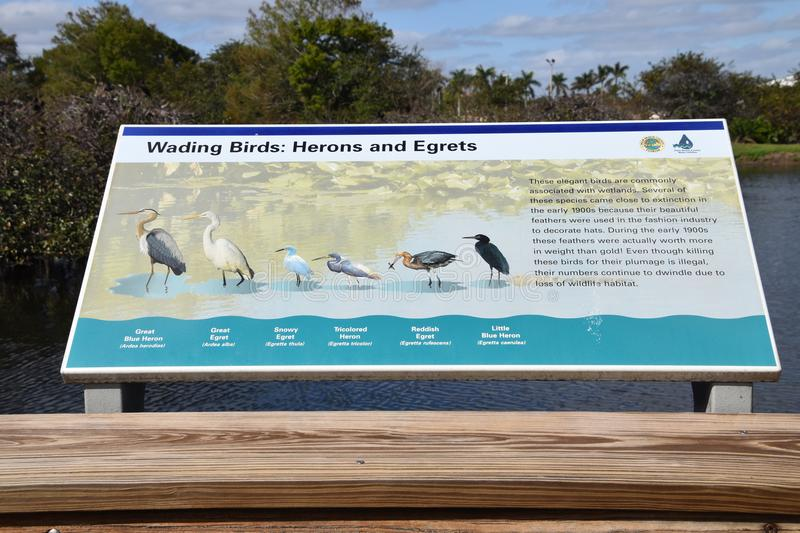 Wading Birds: Herons and Egrets identification sign royalty free stock photography