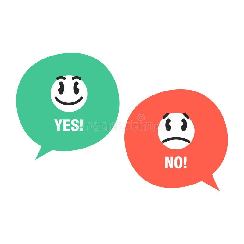 Wahl ja oder nein mit sprechenden Blasen und Gefühlen vektor abbildung