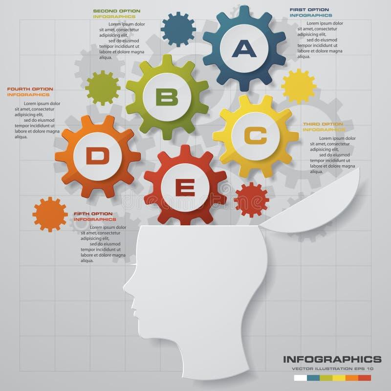 Wahl mit 5 Schritten mit menschlichem Kopf Infographics stock abbildung