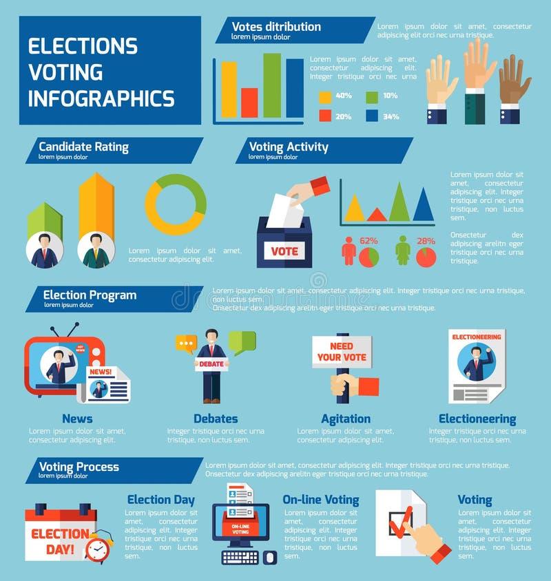 Wahlen und Abstimmung flaches Infographics lizenzfreie abbildung