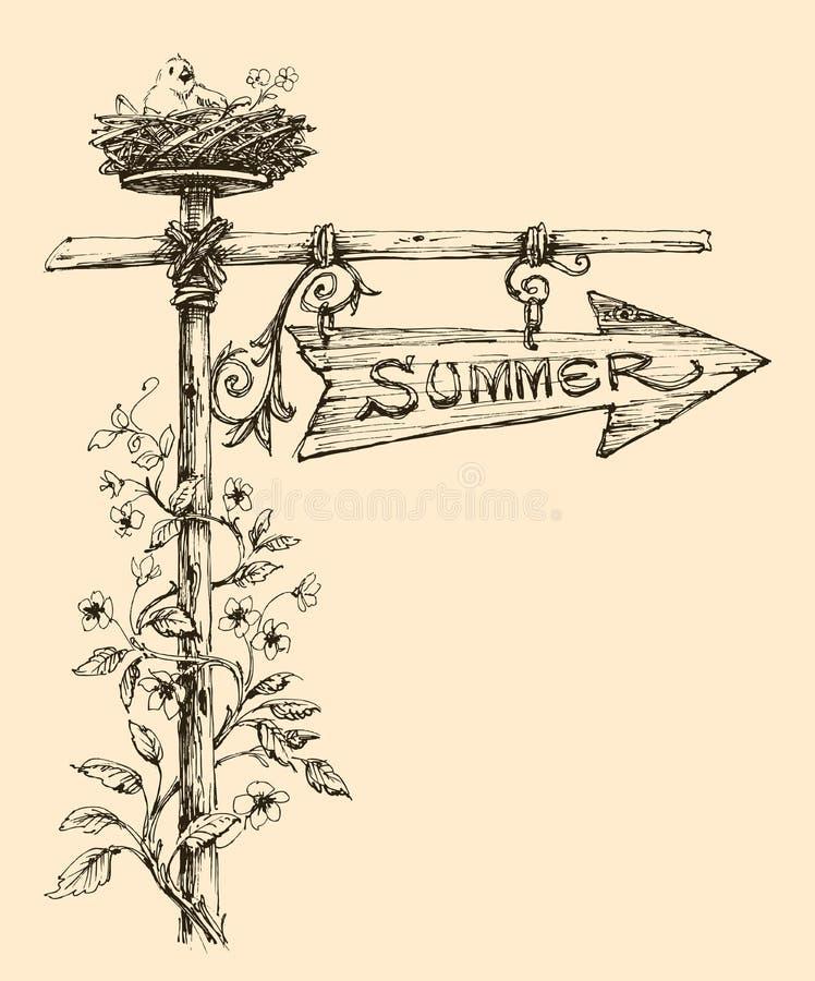 Wakacje letni zawiadomienie ilustracja wektor
