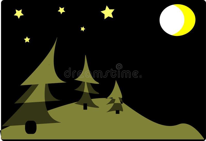 Wald vektor abbildung
