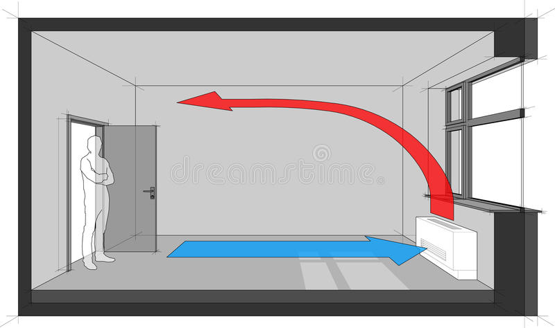 Wall fan coil unit diagram. Diagram of a room heated with wall fan coil unit (another room diagram from the collection, all with the same point of view, easy to stock illustration