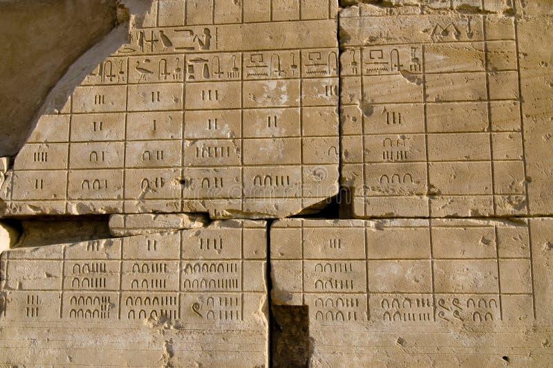 Wall relief of Ancient Egyptian calendar, Karnak, stock image