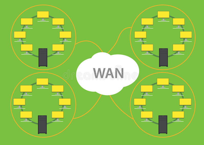 Wan wide area network with computer and server. Illustration stock illustration