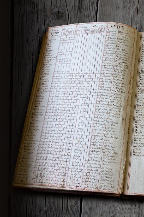 Download War Ships Register stock image. Image of fashioned, obsolete - 13361341