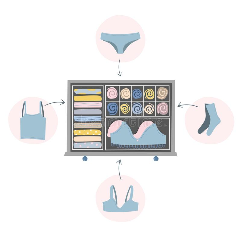 Wardrobe drawer organizer. Clothes tidying up concept. Vector illustration isolated on white vector illustration