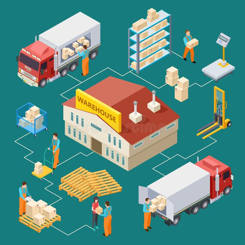 Warehouse, delivery, logistic isometric vector illustration 3d vector illustration