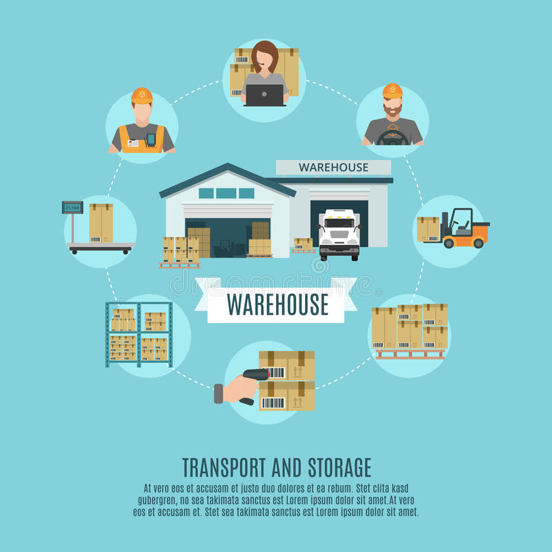 Free Warehouse Facilities Concept Flat Icon Poster Royalty Free Stock Images - 65067459