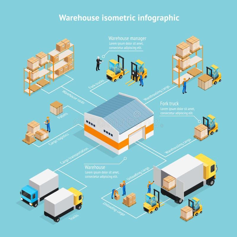 Warehouse Isometric Infographics royalty free illustration