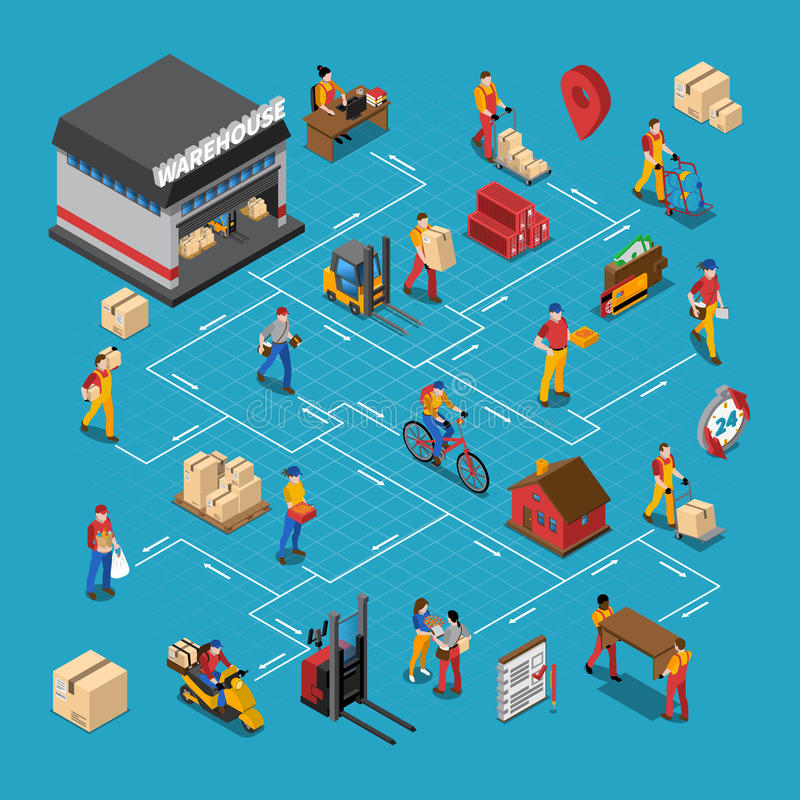 Warehouse People Isometric Flowchart. With logistics and delivery symbols vector illustration royalty free illustration