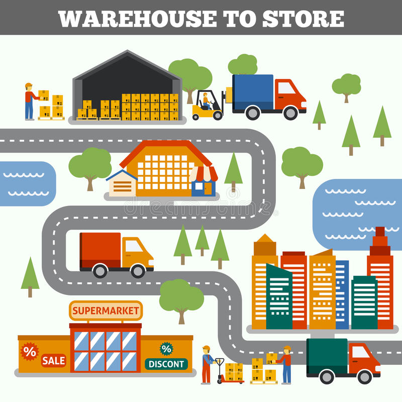 Warehouse To Store Concept royalty free illustration